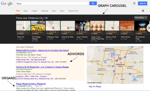 Full Local Search Results