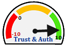 trust authority algorithm dial