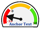 anchor text negative algorithm dial