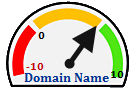 domain name algorithm dial