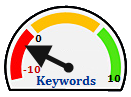 keyword negative dial