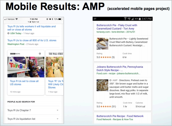 google accelerated mobile search results