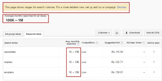 keyword planner data limited for low spend advertisers